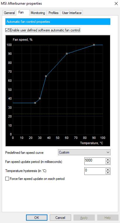 Custom Fan Curve